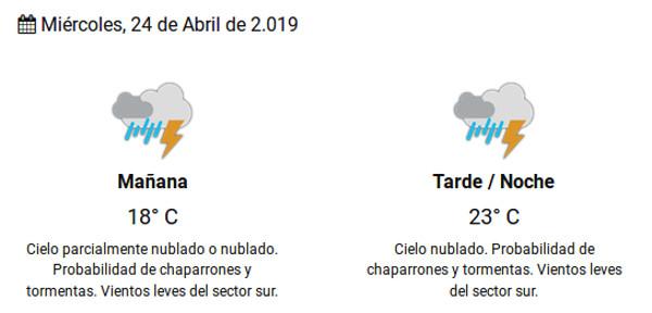 Pronósticos dispares sobre lluvias para Charata hasta fin de abril de 2019