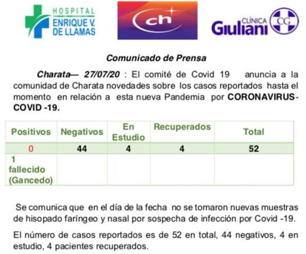 Informe Covid-19 Charata, Lunes 27 de Julio 2020