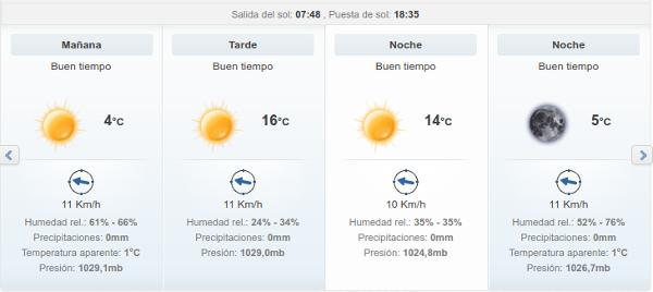 persperctivas climáticas para el miércoles 29 de Julio en Charata.
