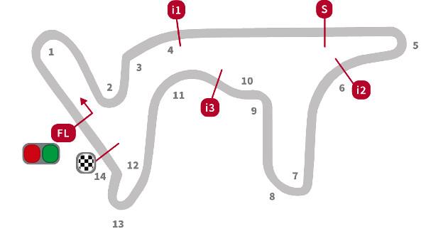 Circuito del Moto GP en el autódromo de Las Termas, Santiago del Estero.